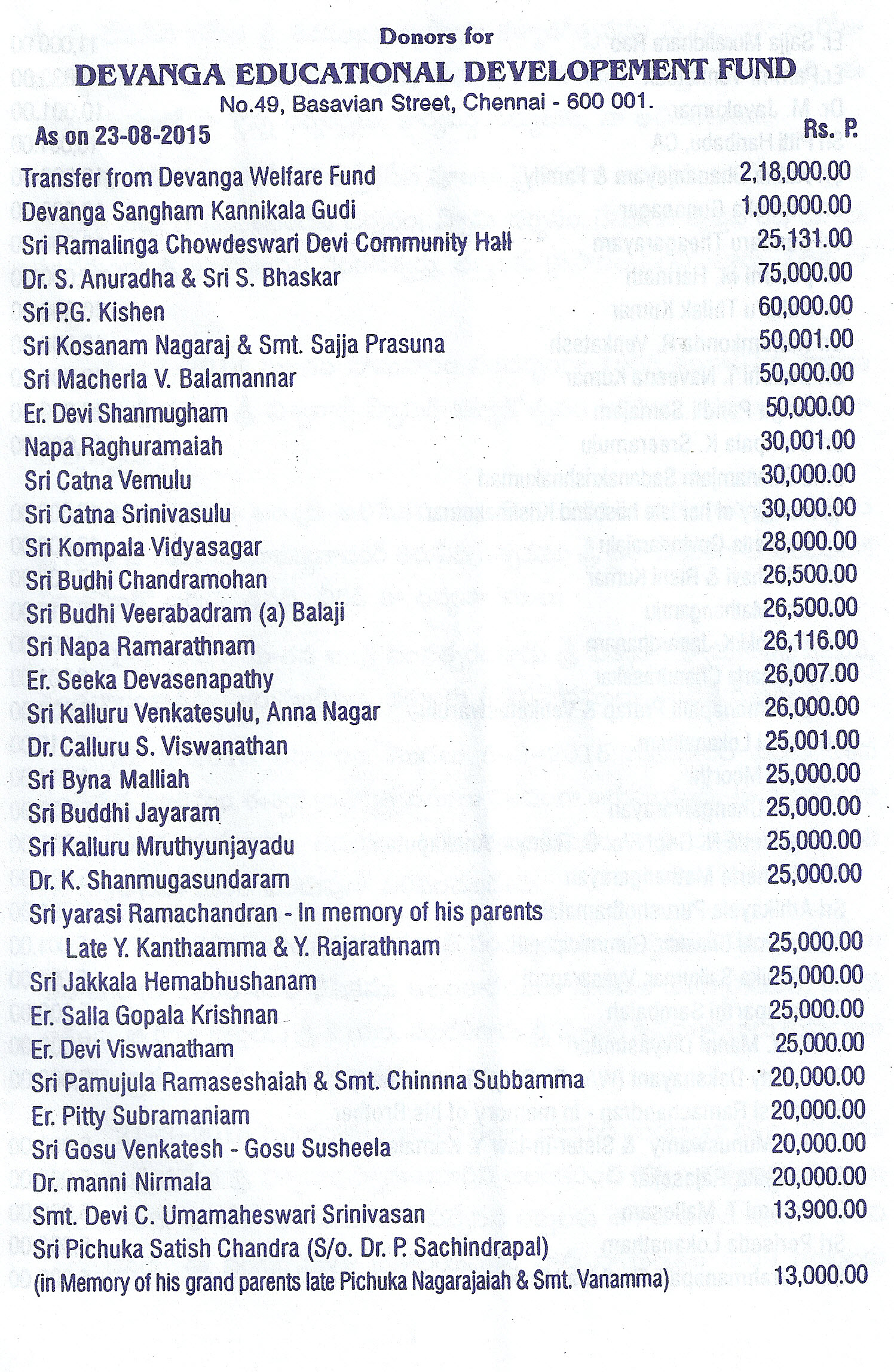 devanga educational development fund donors list